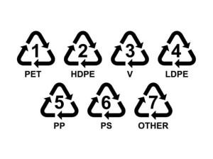 classification-des-plastiques-alimentaires
